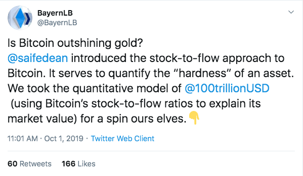 Bitcoin gold stock to flow