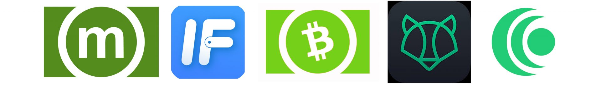 Bitcoin Cash 2019: Year in Review
